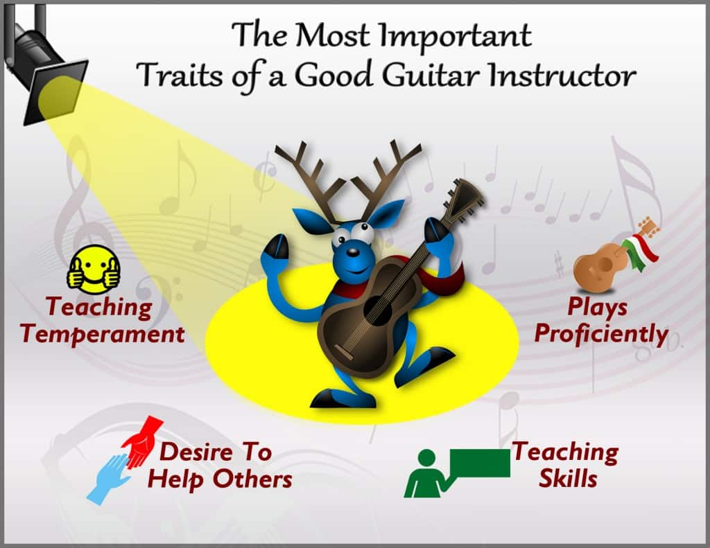 Traits-Guitar-Instructor