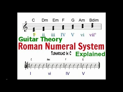 Practical Guitar Theory That You Can Use - Roman Numeral ...