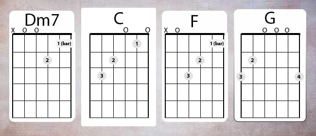 Five Minute Guitar Practice Session - F Chord Practice
