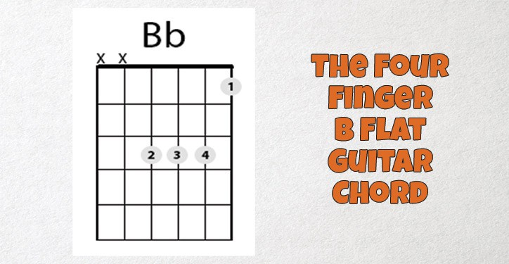 Play The B Flat Major Chord On Guitar