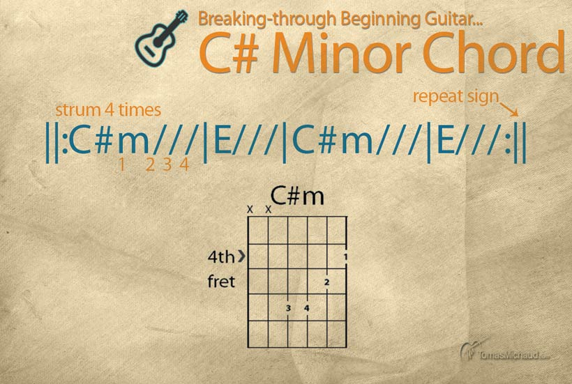 Breaking-through Beginning Guitar Series: The C#m Chord