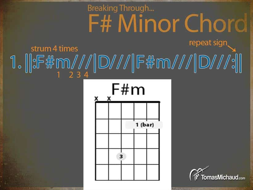 F Minor Chord Beginner Guitar Breakthrough Series
