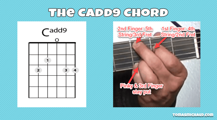 More Guitar Chords G Chord And C Cadd9 Chord Lesson 8 Real Guitar Lessons By Tomas Michaud