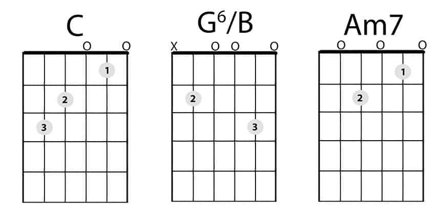 """Travis"""" Style Fingerpicking Tutorial For Beginners With Tabs Magnificent Travis Picking Pattern"""