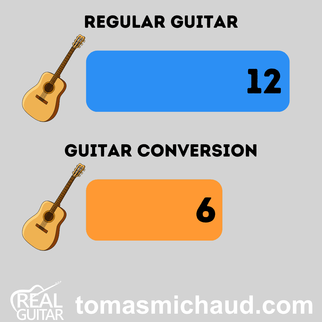 12 String Guitar Conversion