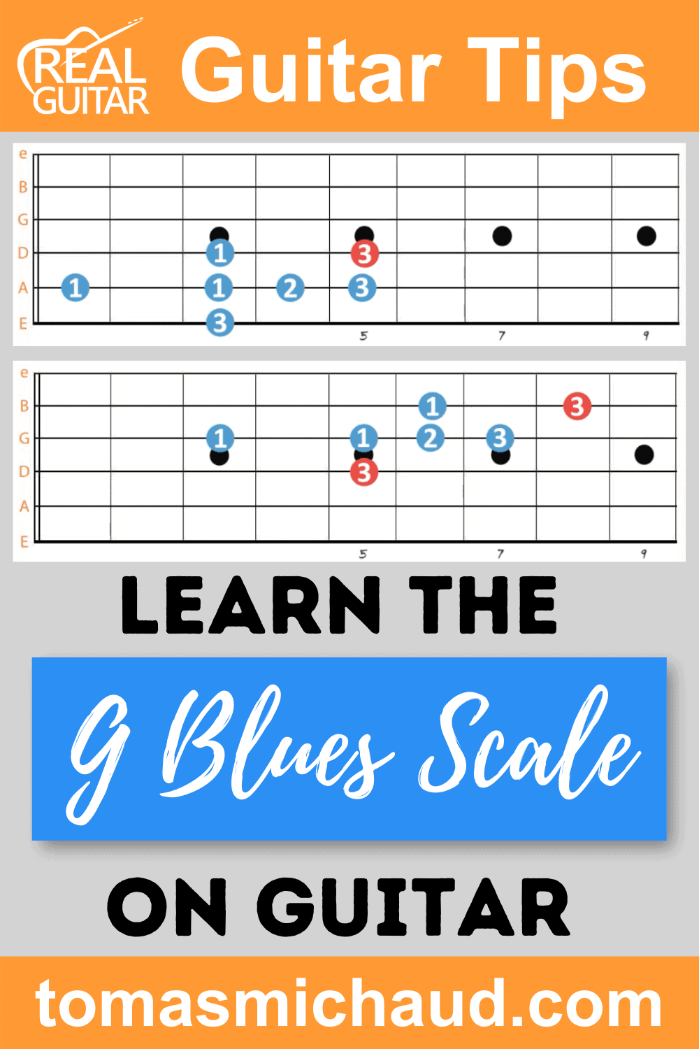 Learn the G Blues Scale on Guitar