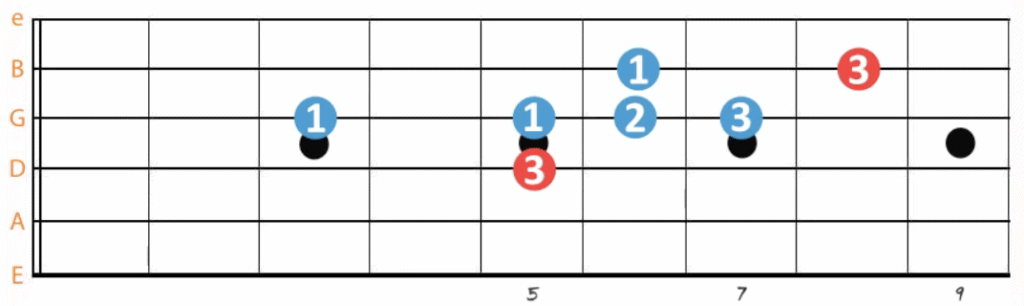 Blues Scale on Guitar Part 2