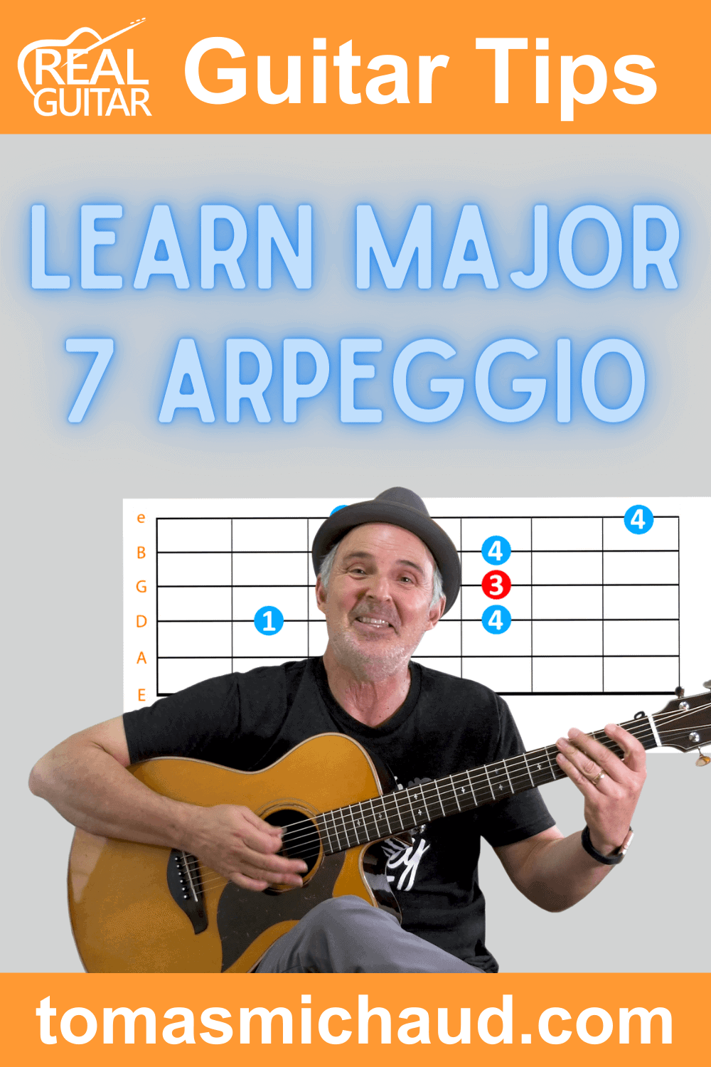 Learn Major 7 Arpeggio