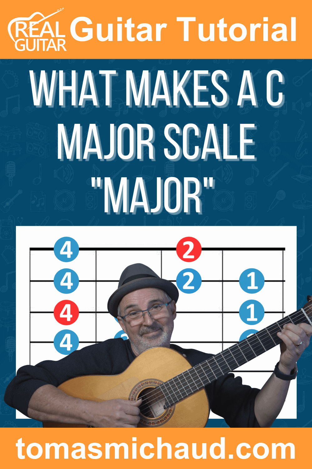 """What Makes a Major Scale """"Major"""""""