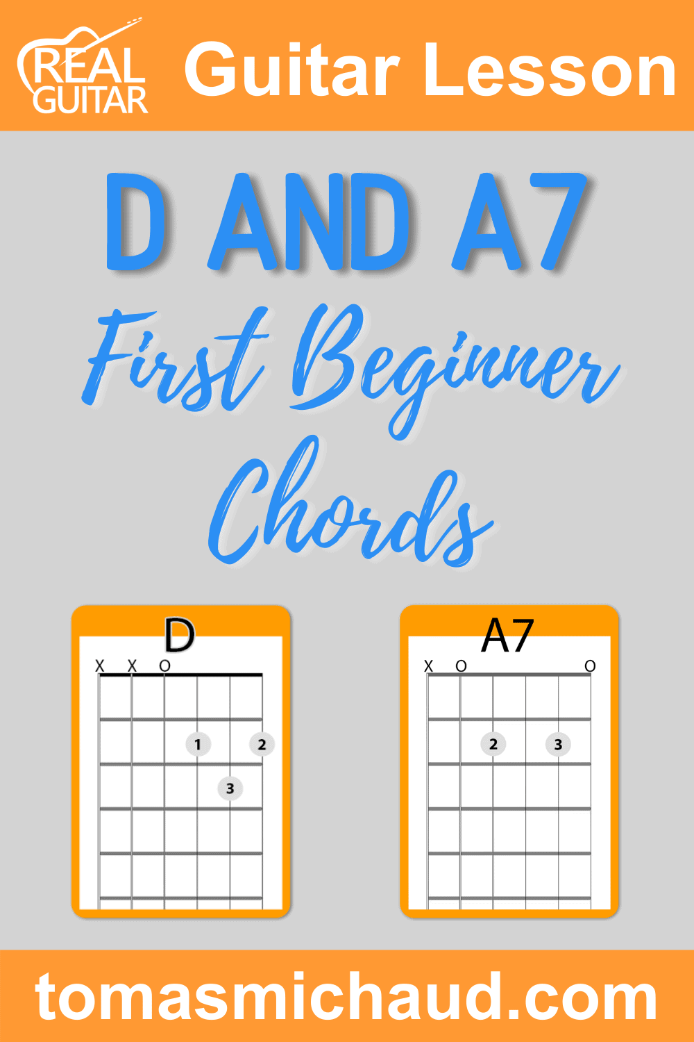 D and A7: First Beginner Chords